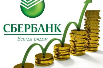 Лимит по кредитной карте сбербанка